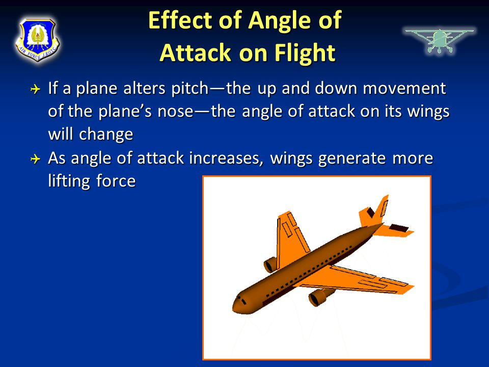 Effect of Angle of Attack on Flight