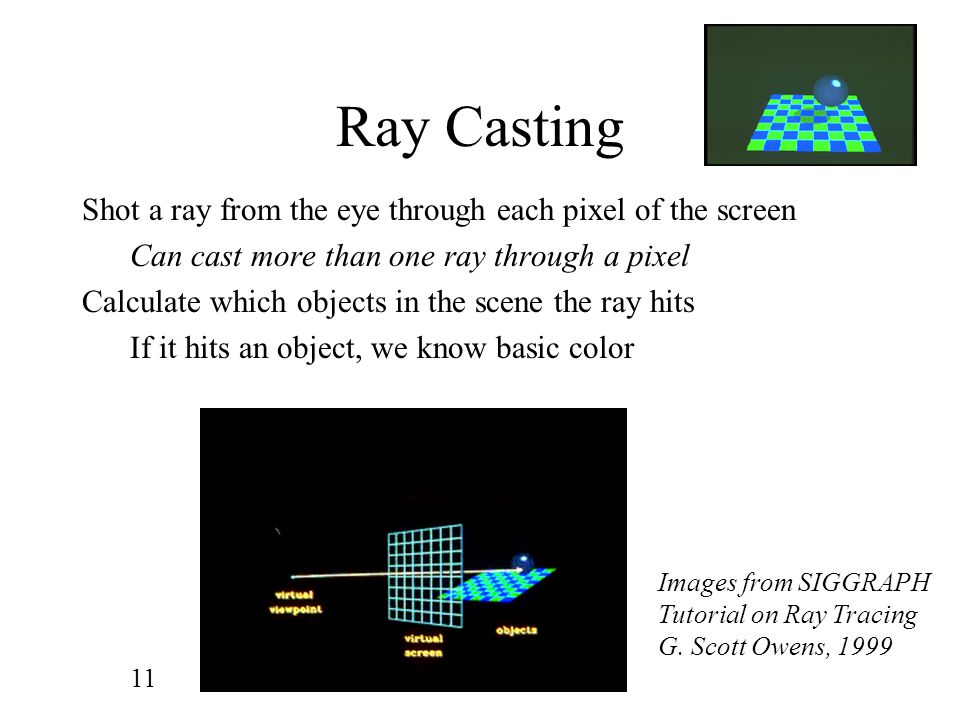 Ray Casting Shot a ray from the eye through each pixel of the screen
