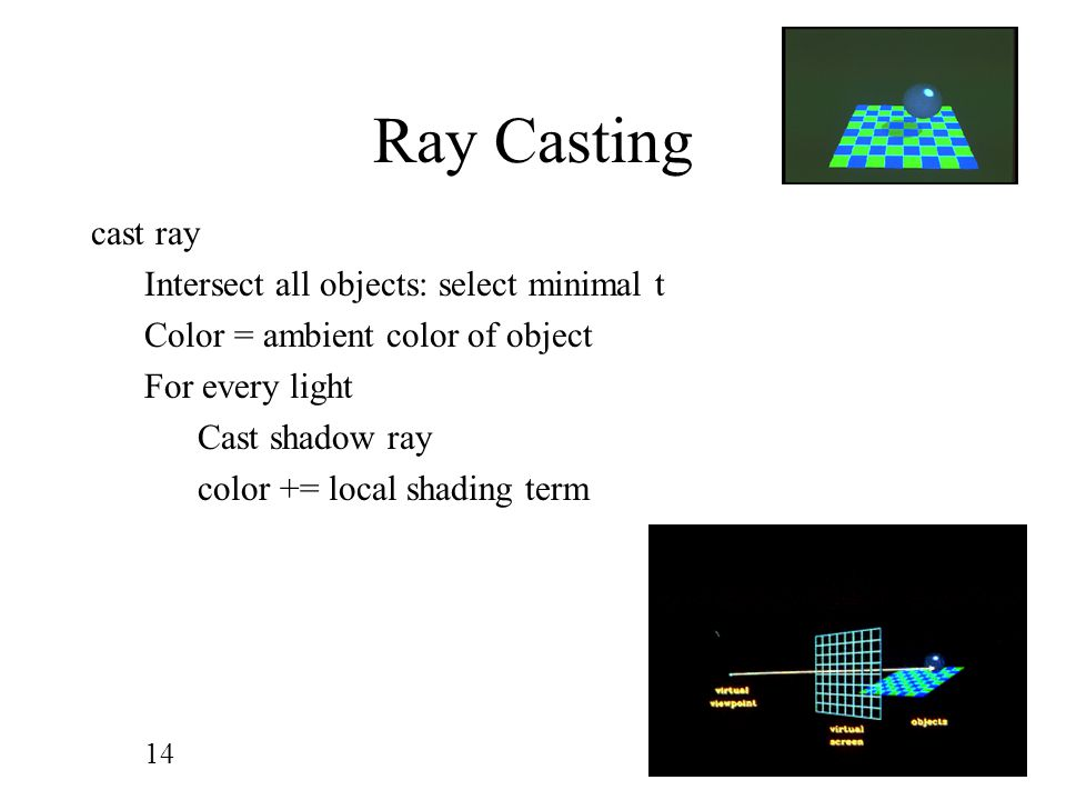Ray Casting cast ray Intersect all objects: select minimal t