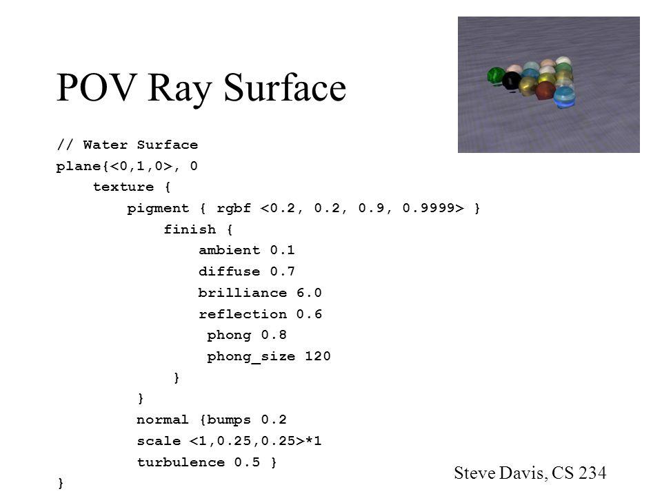 POV Ray Surface Steve Davis, CS 234 // Water Surface