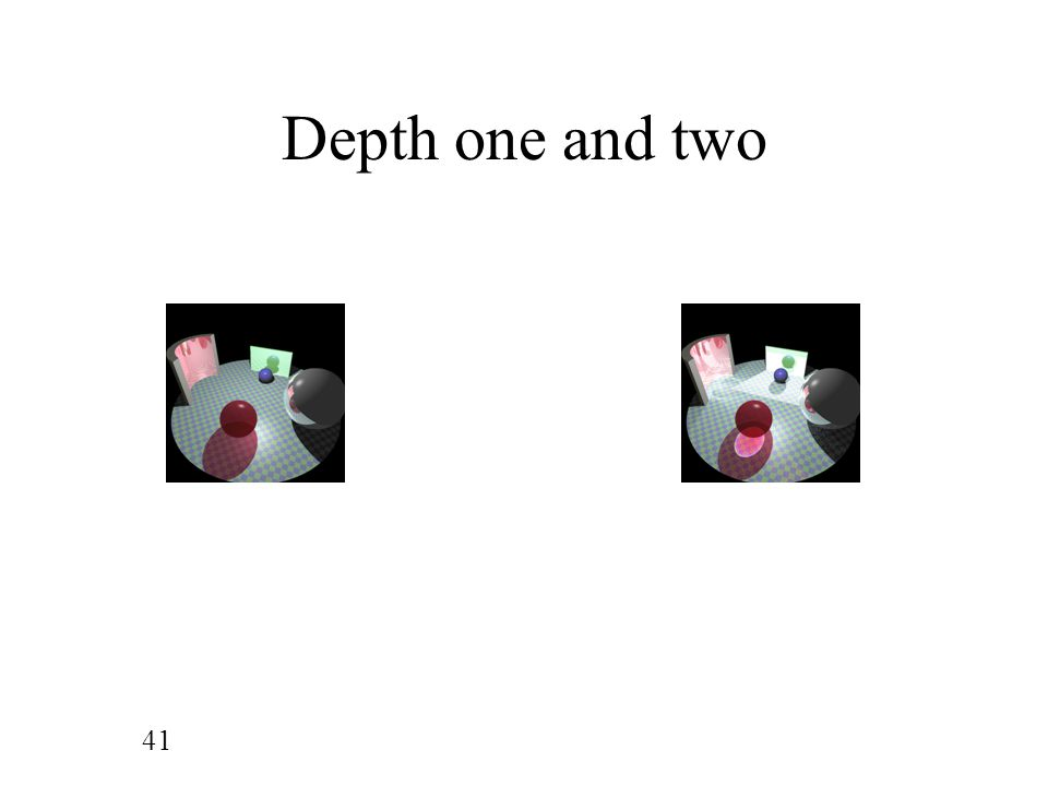 Depth one and two