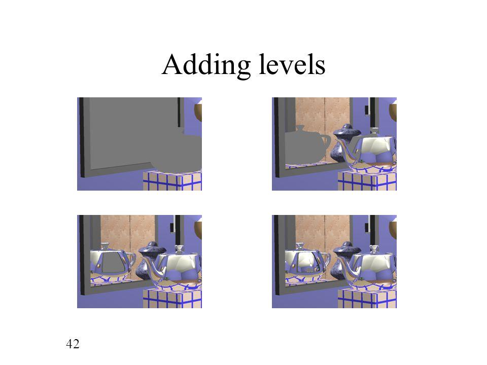 Adding levels