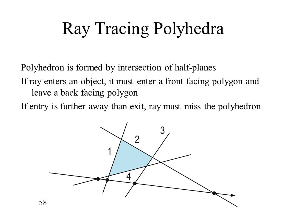 Ray Tracing Polyhedra Polyhedron is formed by intersection of half-planes.