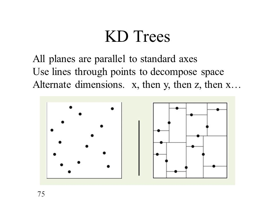KD Trees All planes are parallel to standard axes