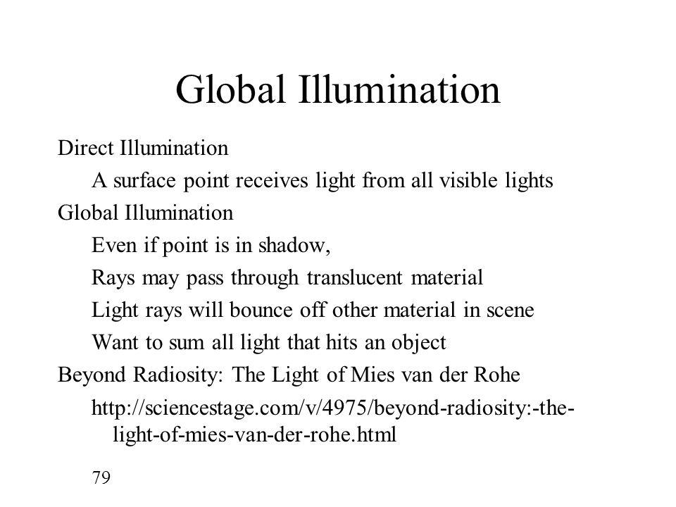 Global Illumination Direct Illumination