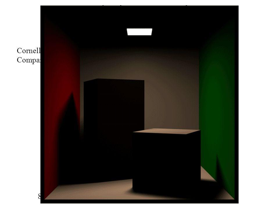 Rendering Equation Cornell Box