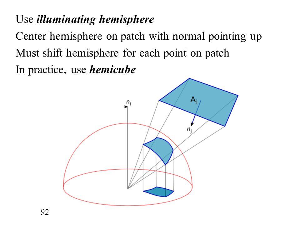 Use illuminating hemisphere
