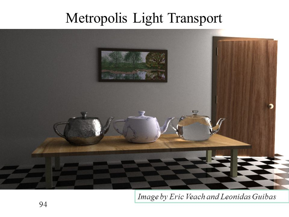 Example Metropolis Light Transport Eric Veach and Leonidas Guibas