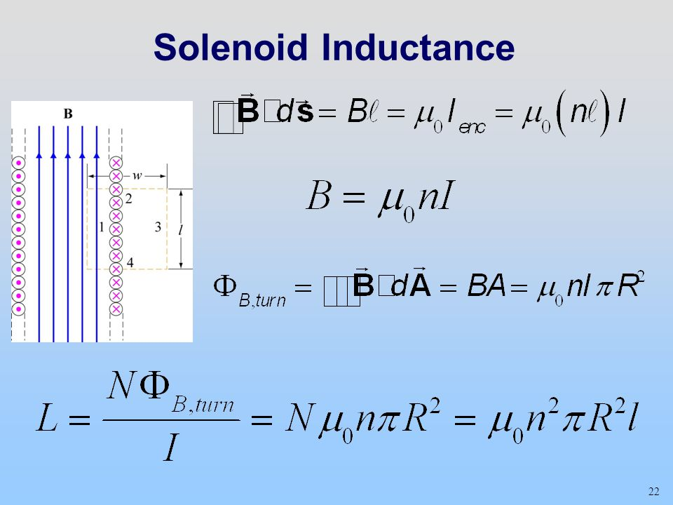 inductance of a solenoid pdf
