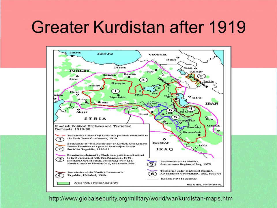 A Brief Overview Of The Kurdistan Region Of Iraq Ppt