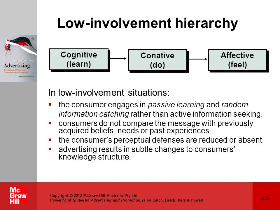 a low involvement hierarchy model A low involvement hierarchy model is consumer will first be aware of the specific brand or product after that, they may purchase the product because of recognition.