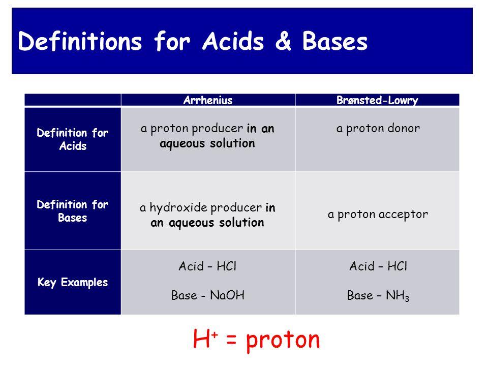 arrhenius definition of acids pdf