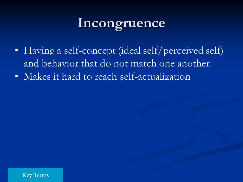 Incongruence Having a self-concept (ideal self/perceived self) and behavior that do not match one another.