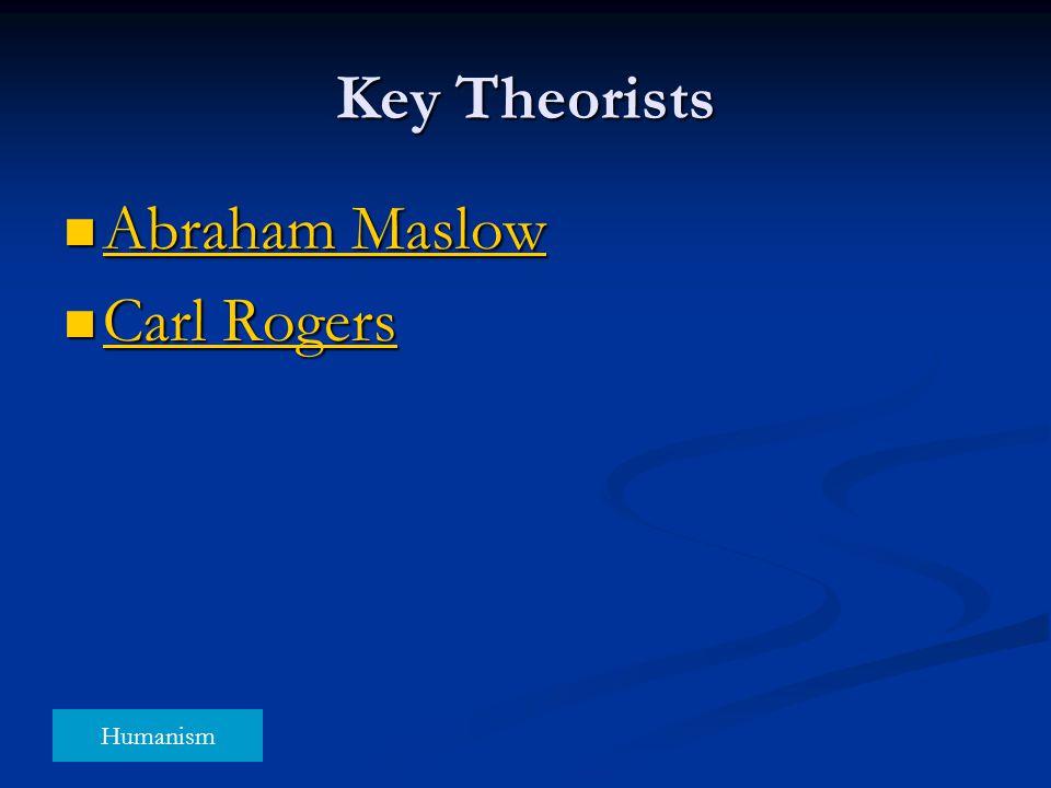 Key Theorists Abraham Maslow Carl Rogers Humanism
