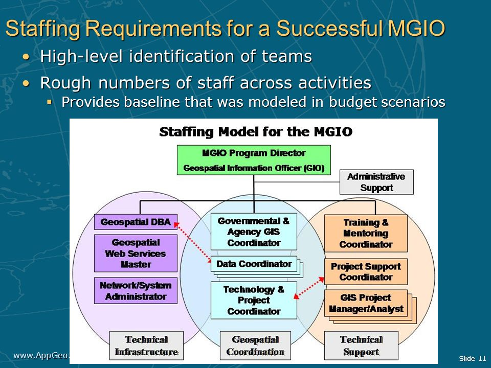 Staffing Requirements for a Successful MGIO