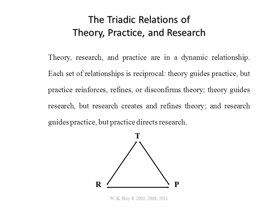 power triadic relationship