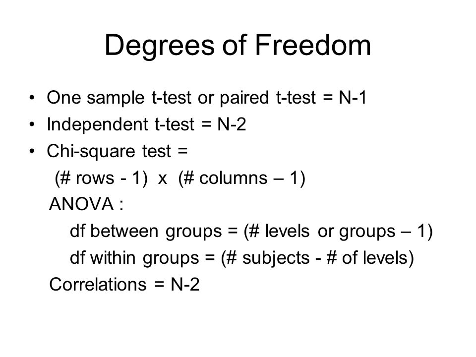 Degrees of Freedom One sample t-test or paired t-test = N-1
