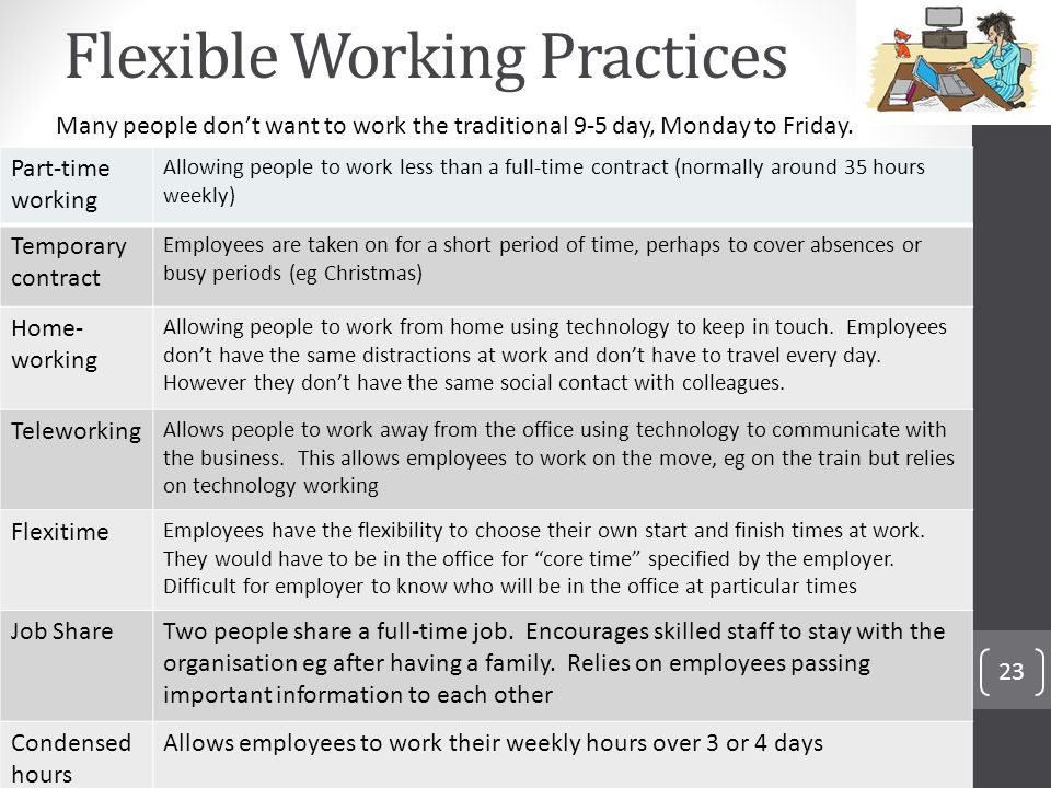 using flexible work practices business essay Could your organization benefit from the alternative workplace—where employees work off-site, primarily from home at&t, ibm, and even the us army are saving a bundle in real-estate and.