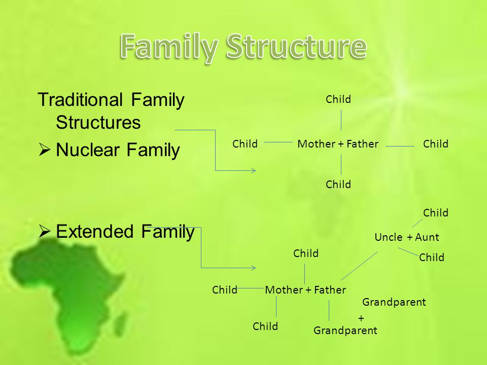 traditional nuclear family The traditional definition of a nuclear family is a family unit that includes two married parents of opposite genders and their biological or adopted.