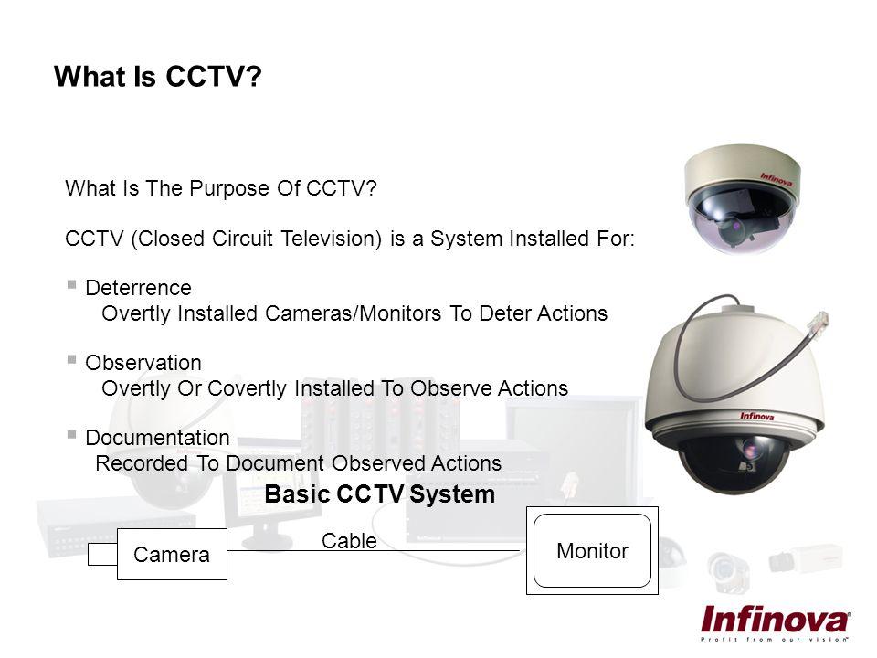 Infinova Cctv Ppt Download