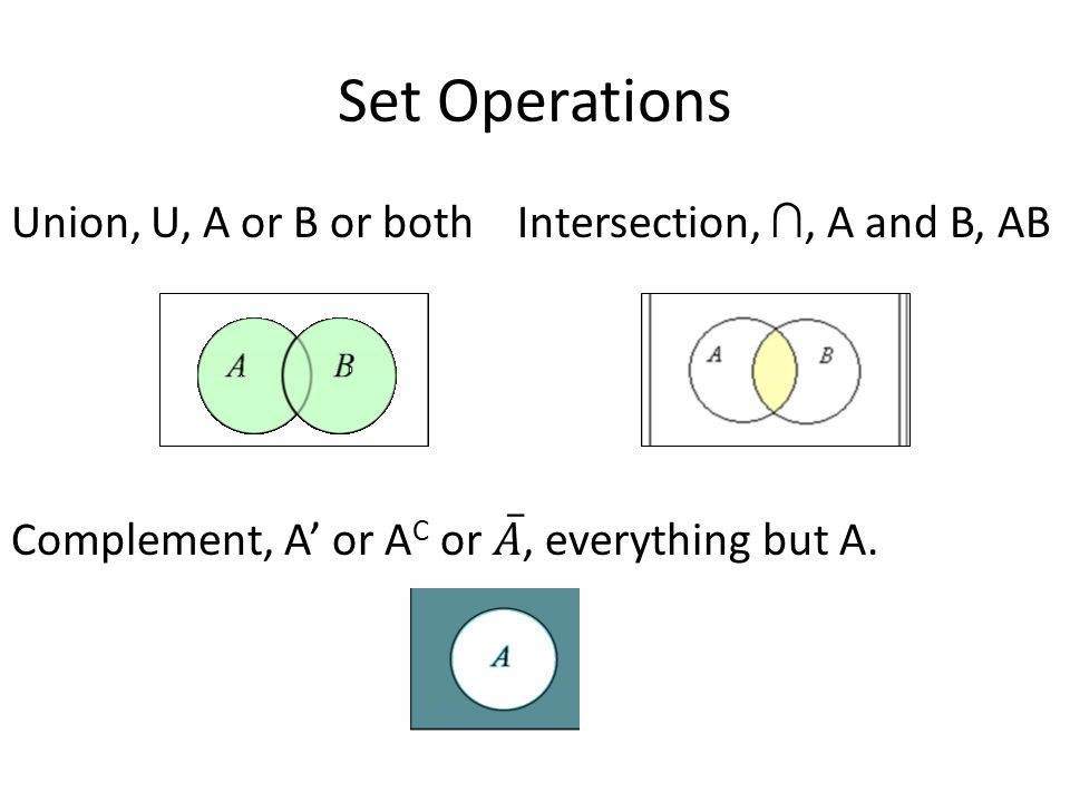 union and intersection of sets worksheet pdf