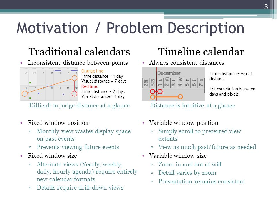 Linear Calendar November  Ben Pitts Semester Project  Ppt