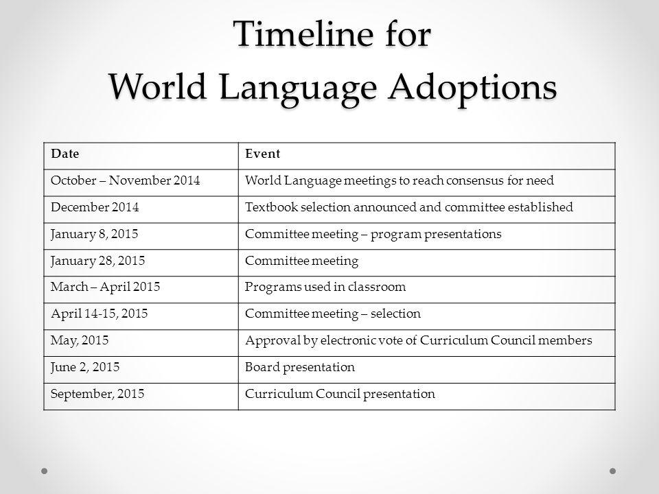 World Language Textbook Adoption For French And Spanish Ppt - World language curriculum