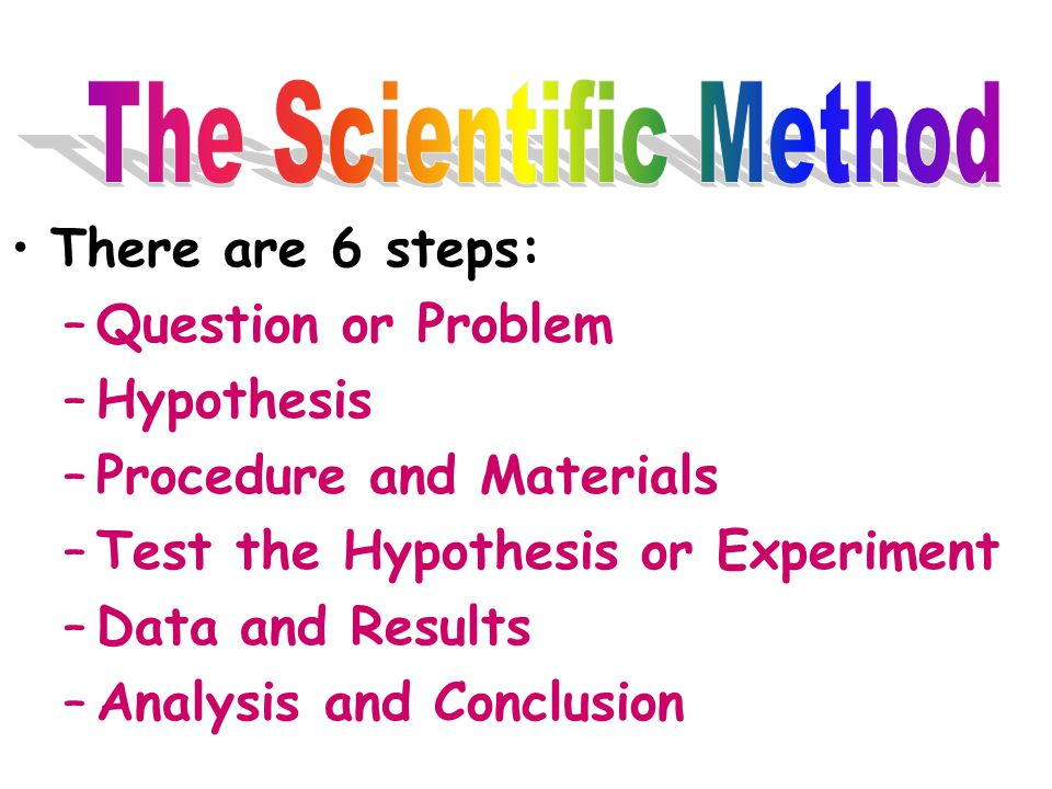 Chemistry Lesson: Scientific Method - Get Chemistry Help