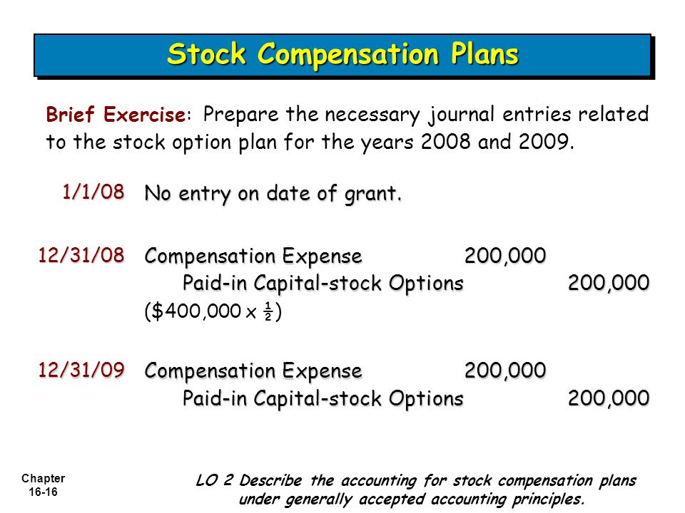 Entry to record exercise of stock options