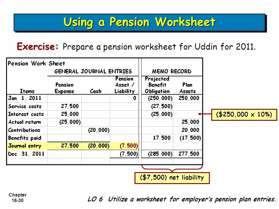 postretirement benefits An annual report that analyzes defined benefit pension and other postretirement  benefit disclosures.