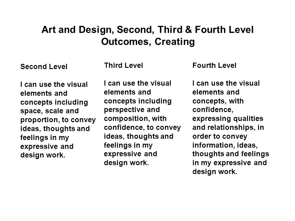 Art and Design, Second, Third & Fourth Level Outcomes, Creating