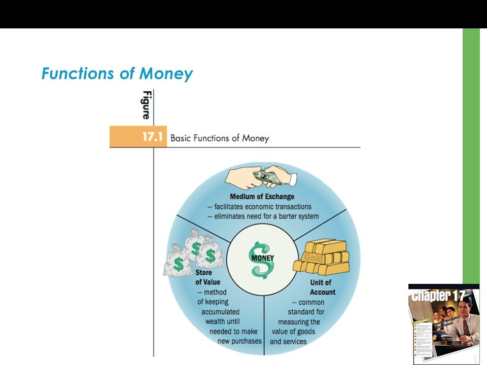 functions of money What are the functions of money functions of money the functions of money are to serve as: unit of value, medium of exchange, standard of.