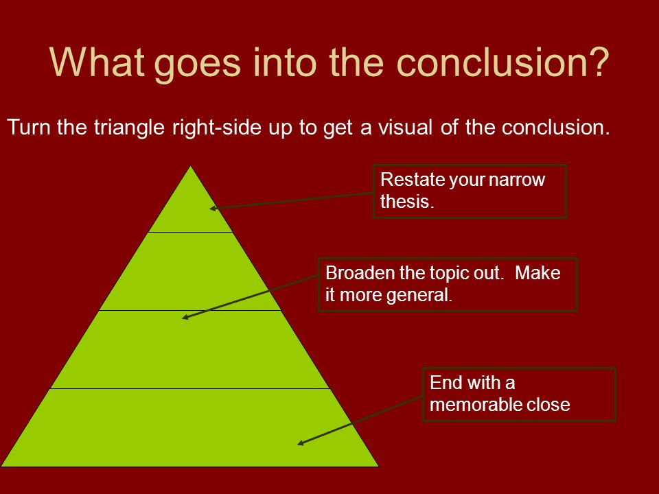 conclusion on triangle Note that in the biconditional above, the hypothesis is: a polygon is a triangle and the conclusion is: it has exactly 3 sides it is helpful to think of the biconditional as a conditional statement that is true in both directions.