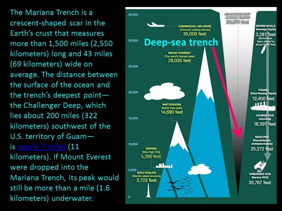 Deepest ocean depth in miles publicscrutiny Choice Image