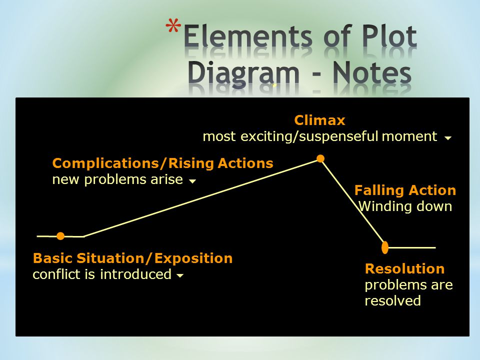 Close reading assignment ppt download elements of plot diagram notes ccuart Choice Image