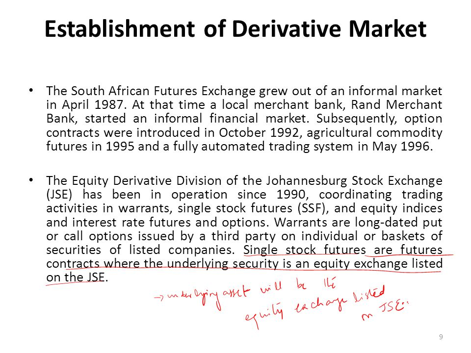 Financial Derivatives Market Of South Africa Ppt Video