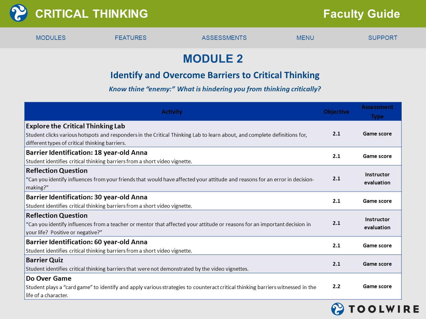 module 2 review and critical thinking Thinking the workbook critical  the activity pages in the critical thinking  and drawing to develop reflection and deliberate thinking break into groups of 2.