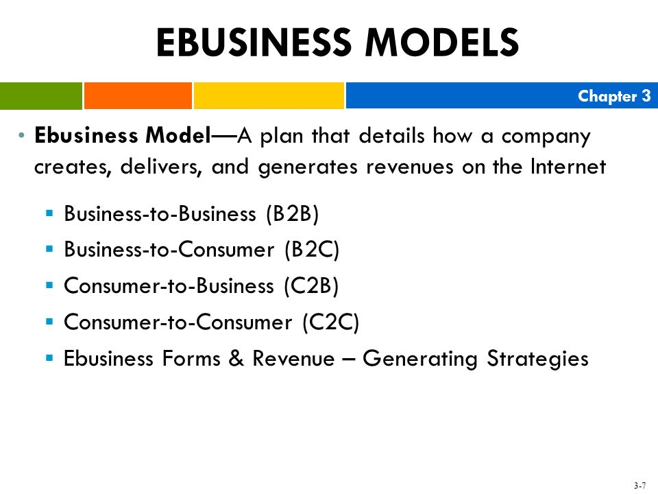 EBUSINESS MODELS Ebusiness Model—A plan that details how a company creates, delivers, and generates revenues on the Internet.
