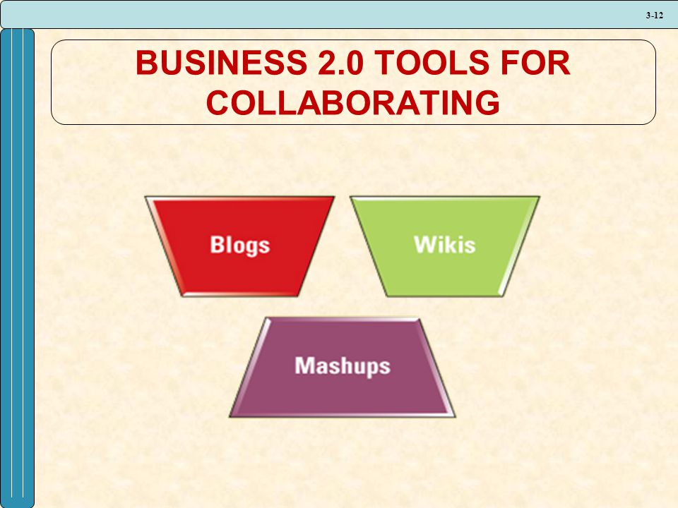 BUSINESS 2.0 TOOLS FOR COLLABORATING