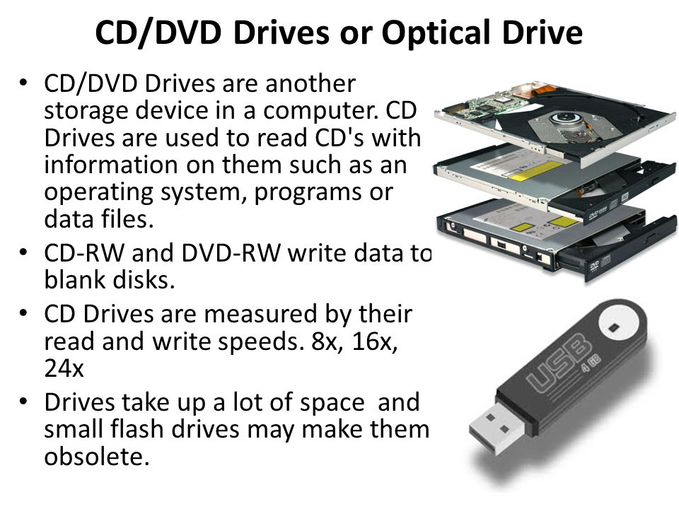 CD/DVD Drives or Optical Drive
