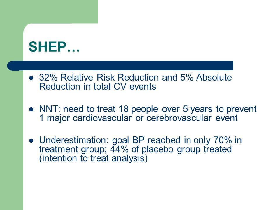 SHEP… 32% Relative Risk Reduction and 5% Absolute Reduction in total CV events.