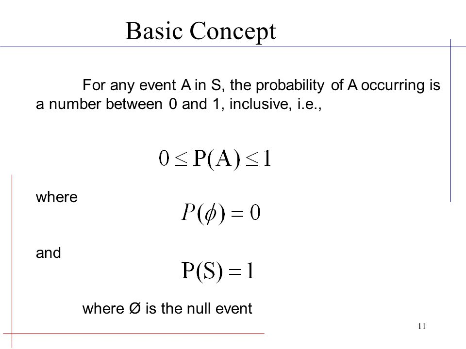 Basic Concept For any event A in S, the probability of A occurring is