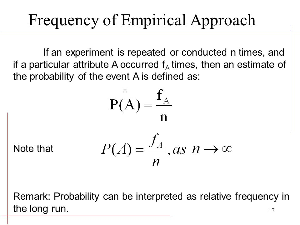 Frequency of Empirical Approach