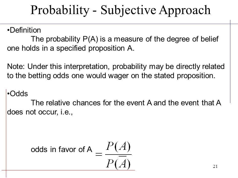 Probability - Subjective Approach