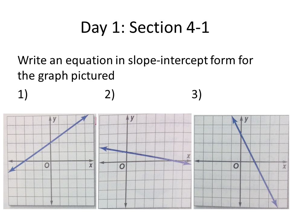 Gradient Slope Intercept Form