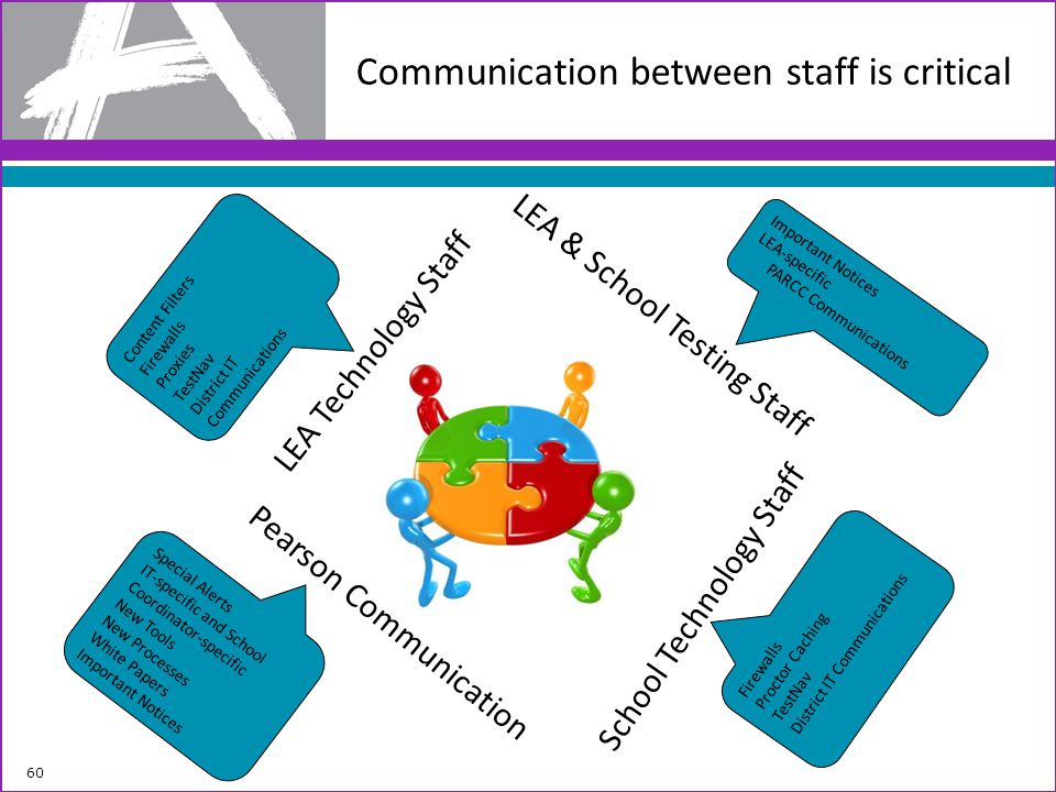 Communication between staff is critical
