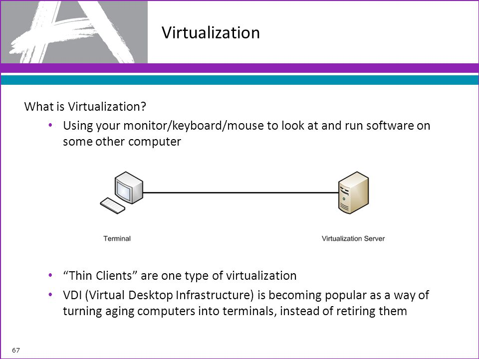 Virtualization What is Virtualization