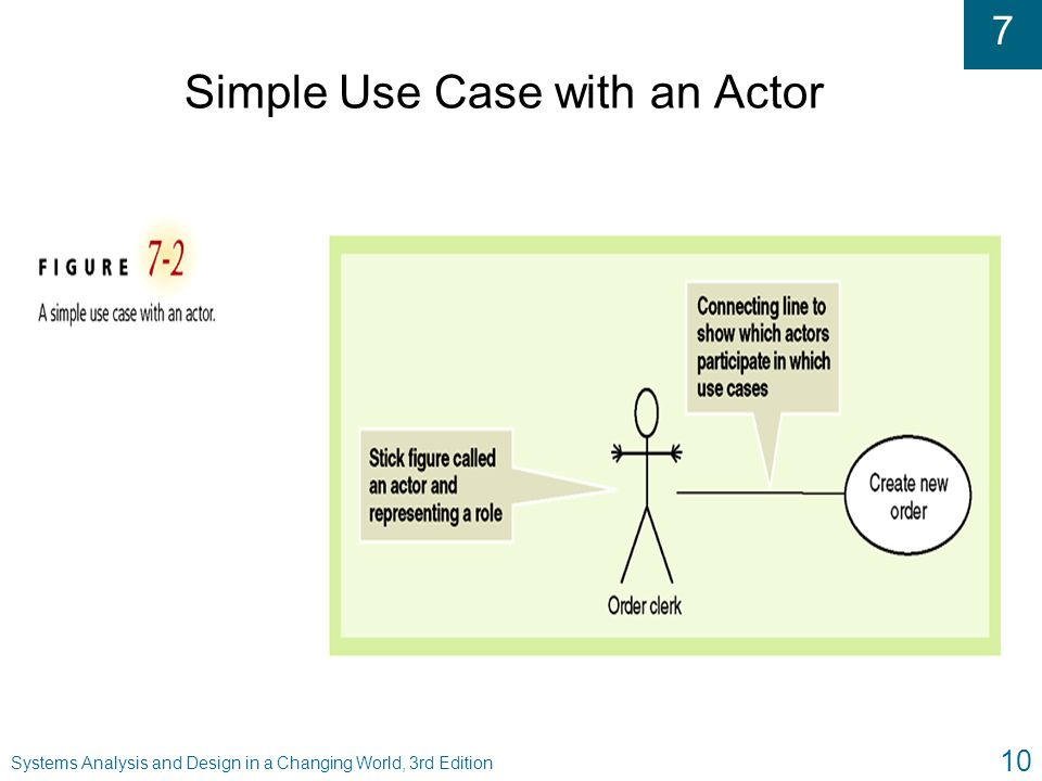 Simple Use Case with an Actor