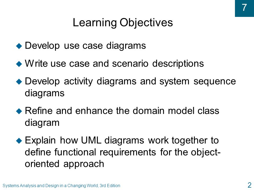 Learning Objectives Develop use case diagrams