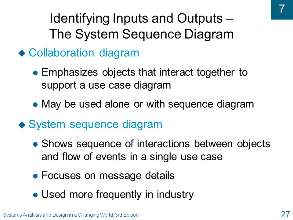 Identifying Inputs and Outputs – The System Sequence Diagram